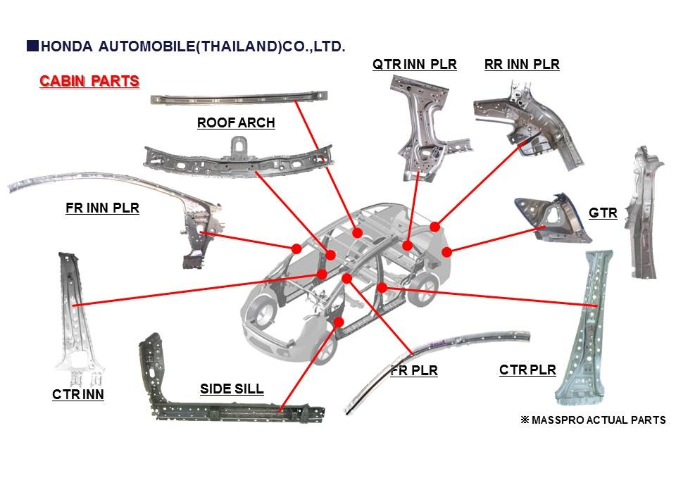 car body parts names diagram