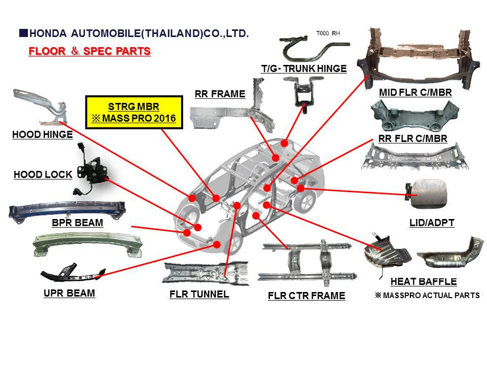 Imagen De Archivo Interior Del Motor De Gasolina Image2297291 furthermore Products together with Pneumatics moreover Mod4 January 2015 furthermore Ar 15 Powerpoint. on car parts names with diagram